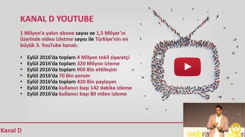 kanal_d_youtube