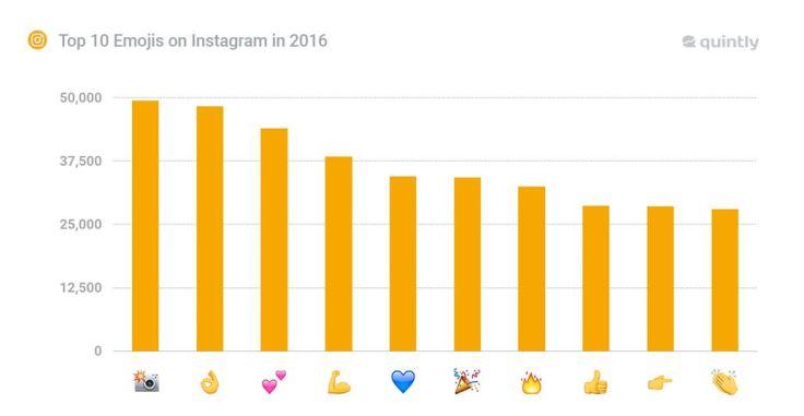 emoji_top10_2016